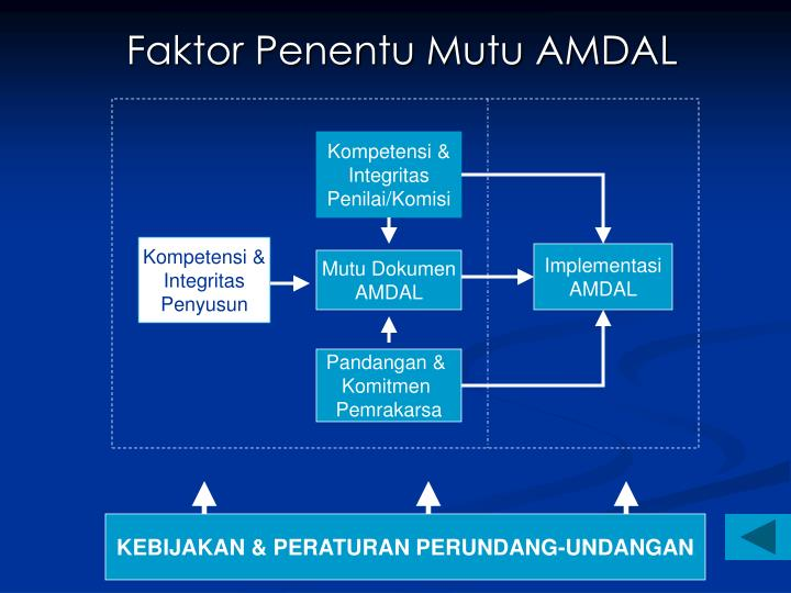 Faktor Penentu Mutu AMDAL