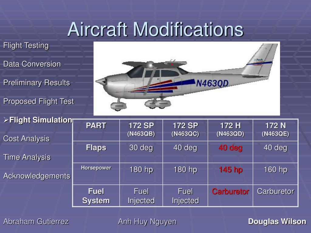Aircraft Modifications