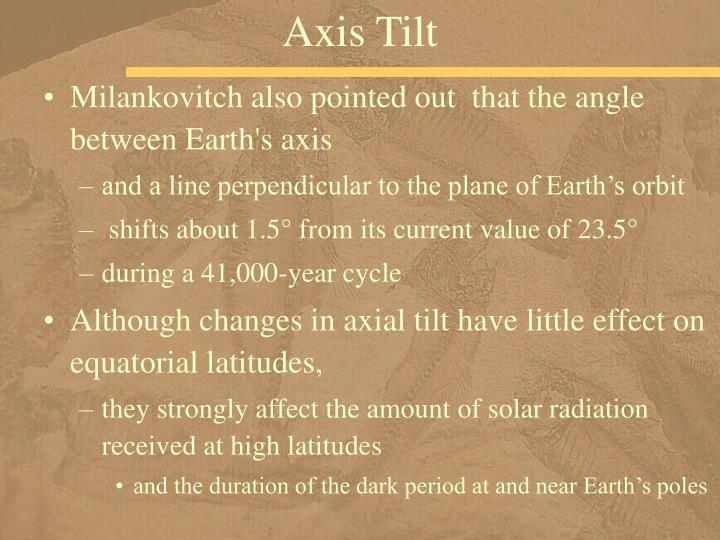 Axis Tilt