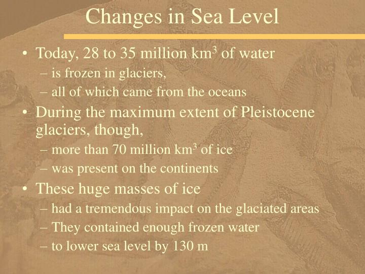 Changes in Sea Level