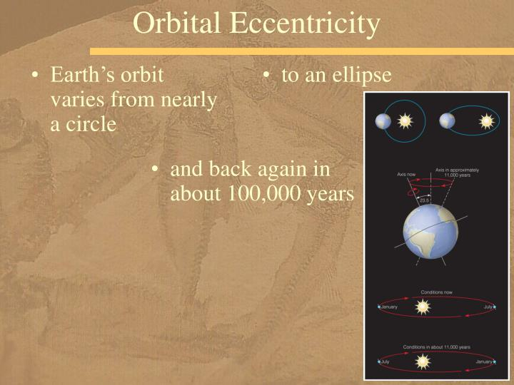 Orbital Eccentricity
