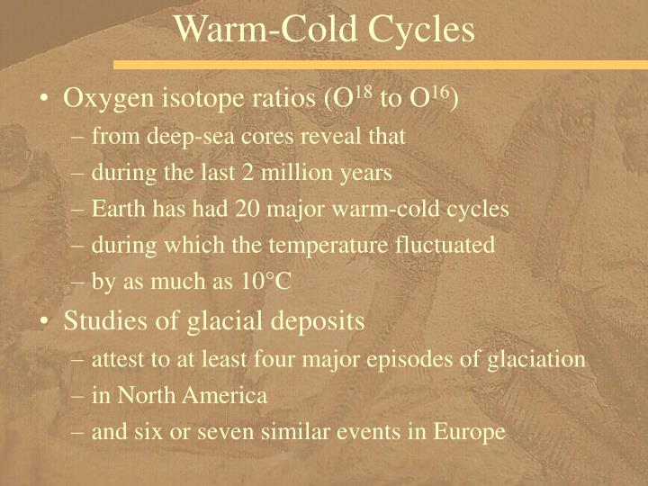 Warm-Cold Cycles