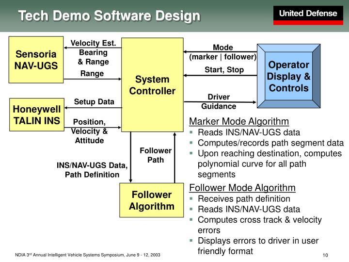 Tech Demo Software Design