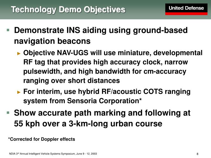 Technology Demo Objectives