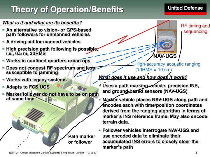 Theory of Operation/Benefits