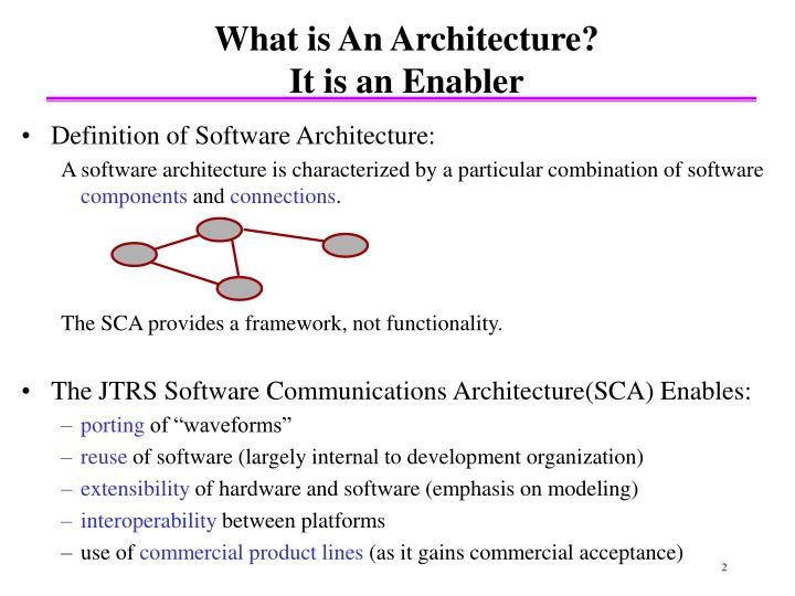 What is An Architecture?