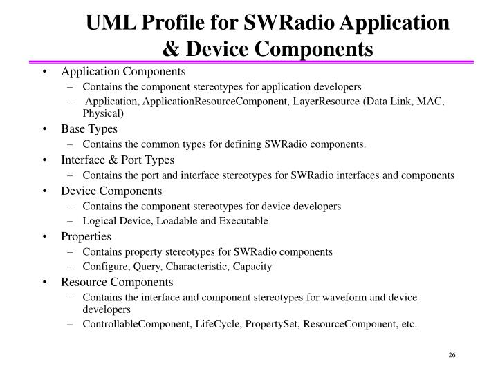 UML Profile for SWRadio Application & Device Components