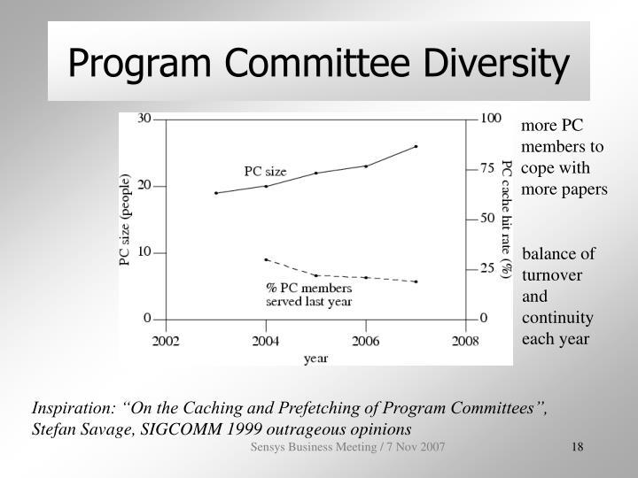 Program Committee Diversity