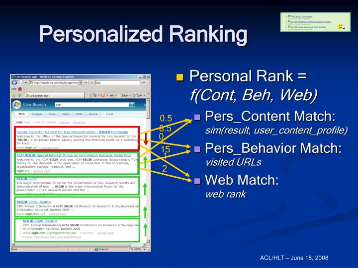 Personalized Ranking
