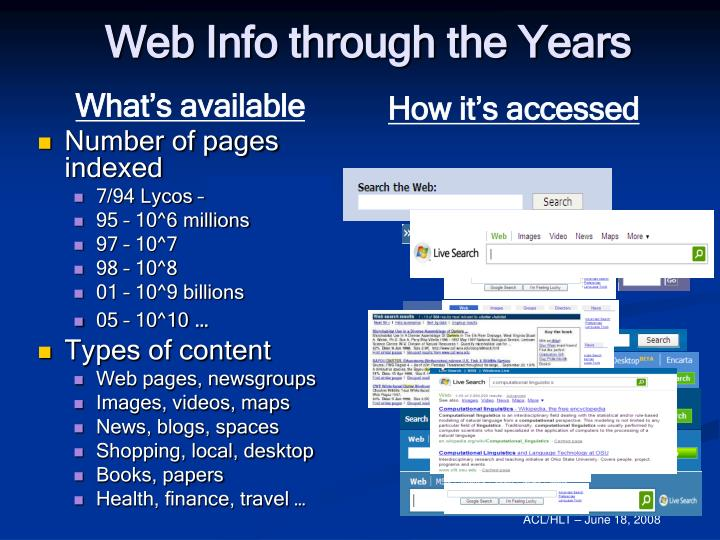 Web info through the years