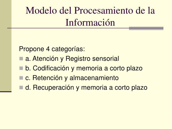 Modelo del Procesamiento de la Información