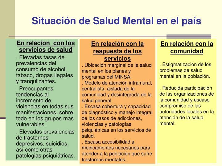 Situación de Salud Mental en el país