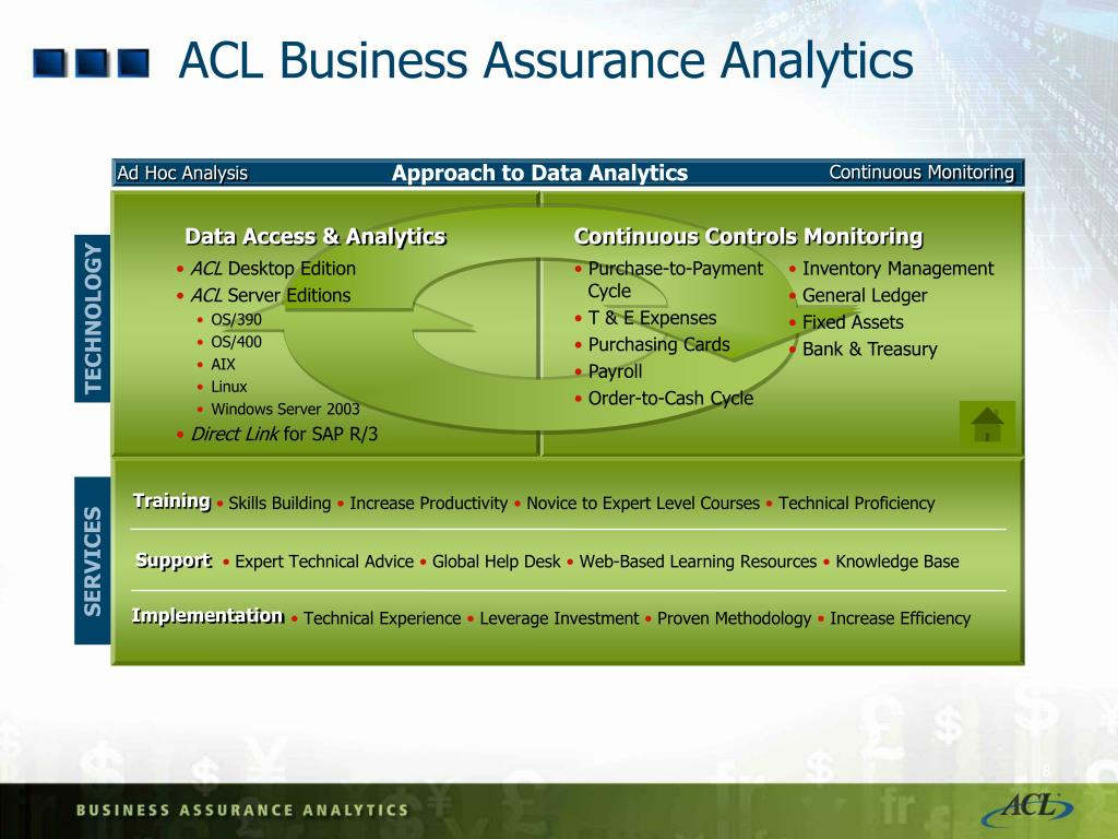 Approach to Data Analytics