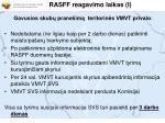 rasff reagavimo laikas i