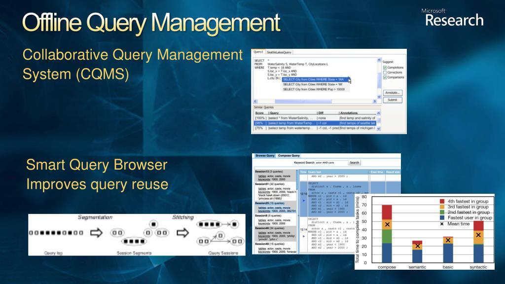 Offline Query Management