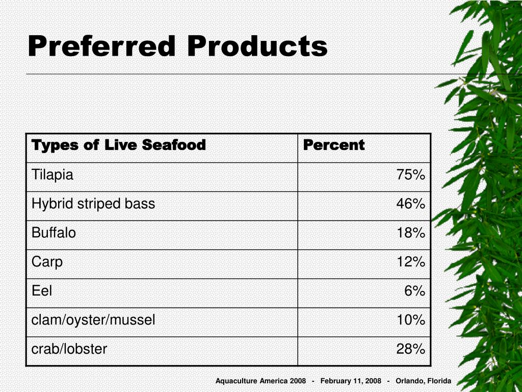 Preferred Products