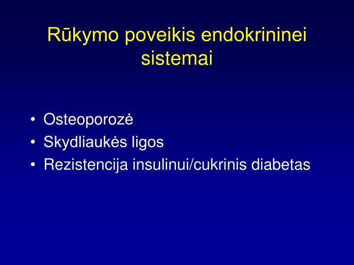 Rūkymo poveikis endokrininei sistemai