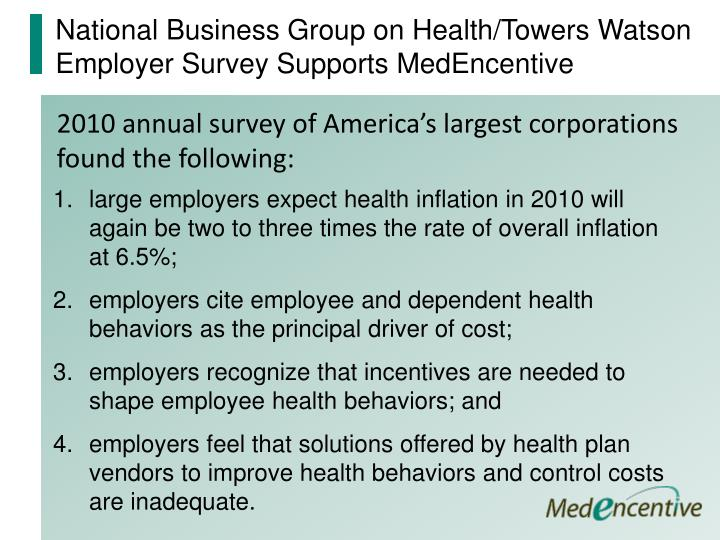 National Business Group on Health/Towers Watson Employer Survey Supports MedEncentive