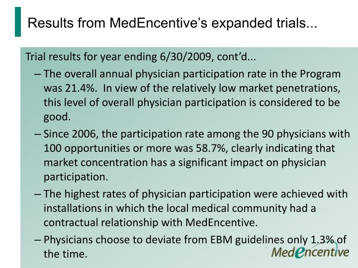 Results from MedEncentive's expanded trials...