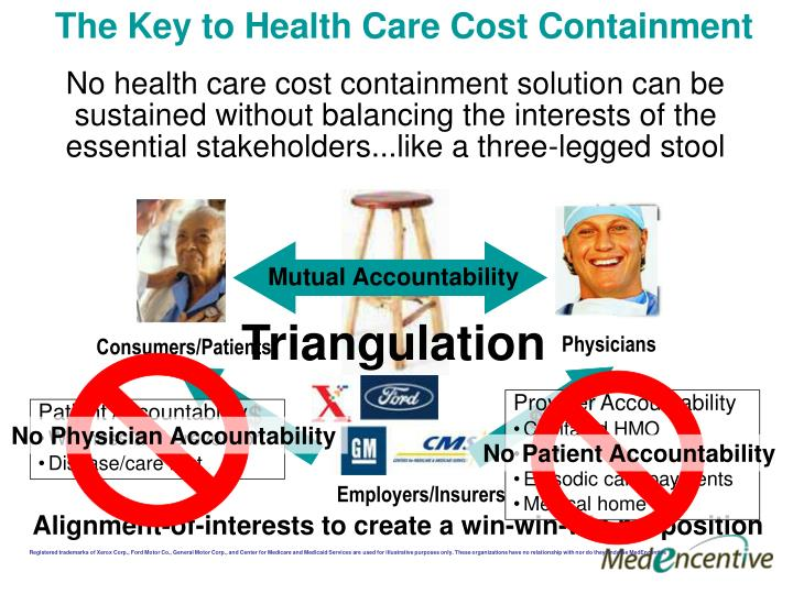 The Key to Health Care Cost Containment