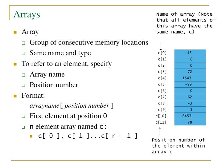 Name of array (Note that all elements of this array have the same name, c)