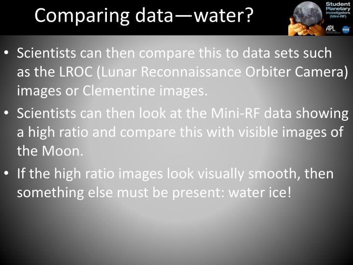 Comparing data—water?