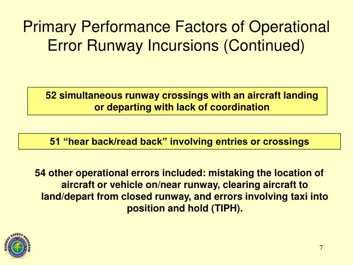 Primary Performance Factors of Operational Error Runway Incursions (Continued)