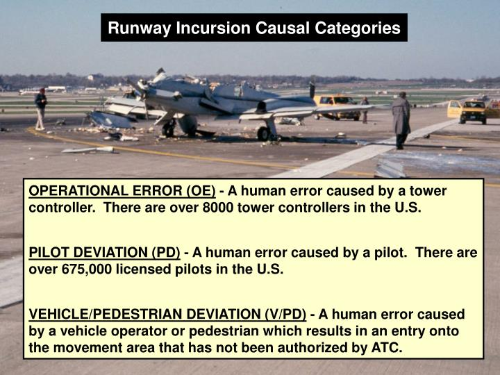 Runway Incursion Causal Categories