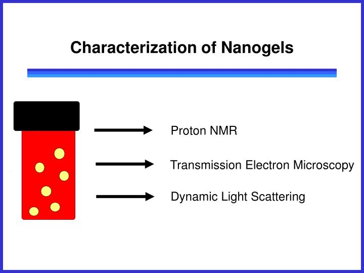 Characterization of Nanogels