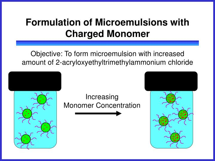 Formulation of Microemulsions with Charged Monomer