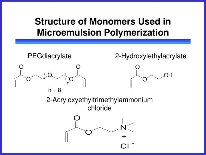 Structure of Monomers Used in Microemulsion Polymerization