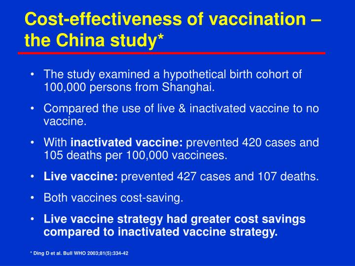 Cost-effectiveness of vaccination –