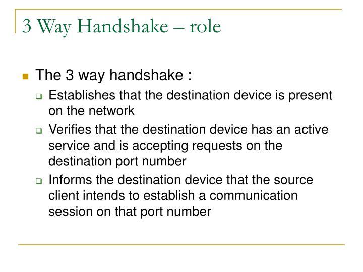 3 Way Handshake – role