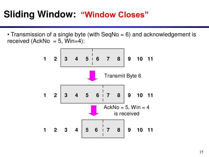 Sliding Window: