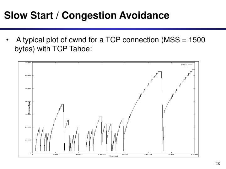 Slow Start / Congestion Avoidance