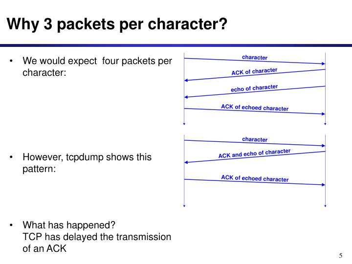 Why 3 packets per character?