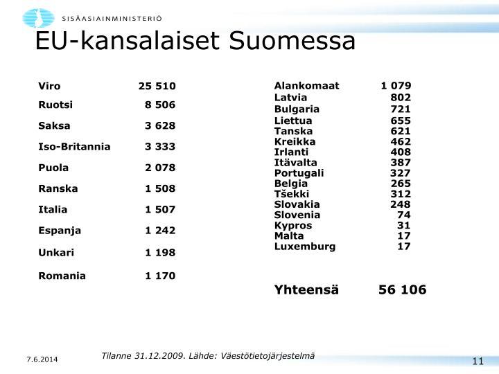 EU-kansalaiset Suomessa