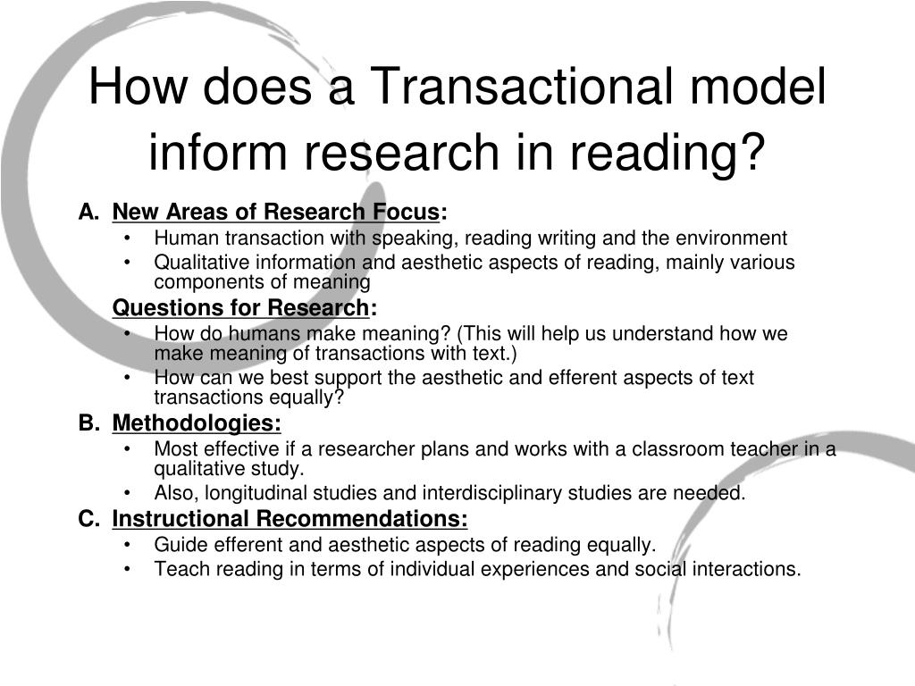How does a Transactional model inform research in reading?