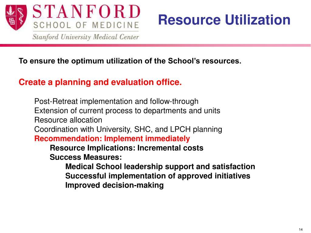 Resource Utilization