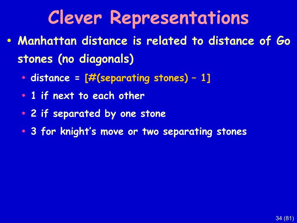 Clever Representations