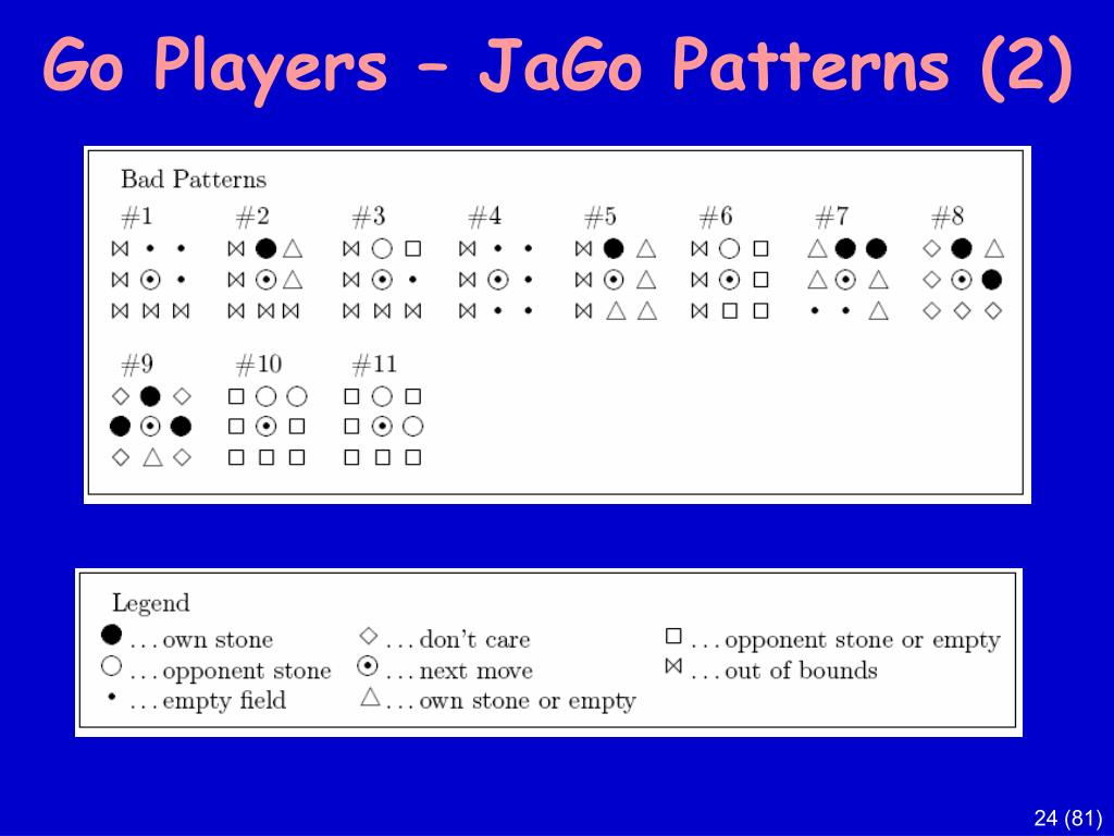 Go Players – JaGo Patterns (2)