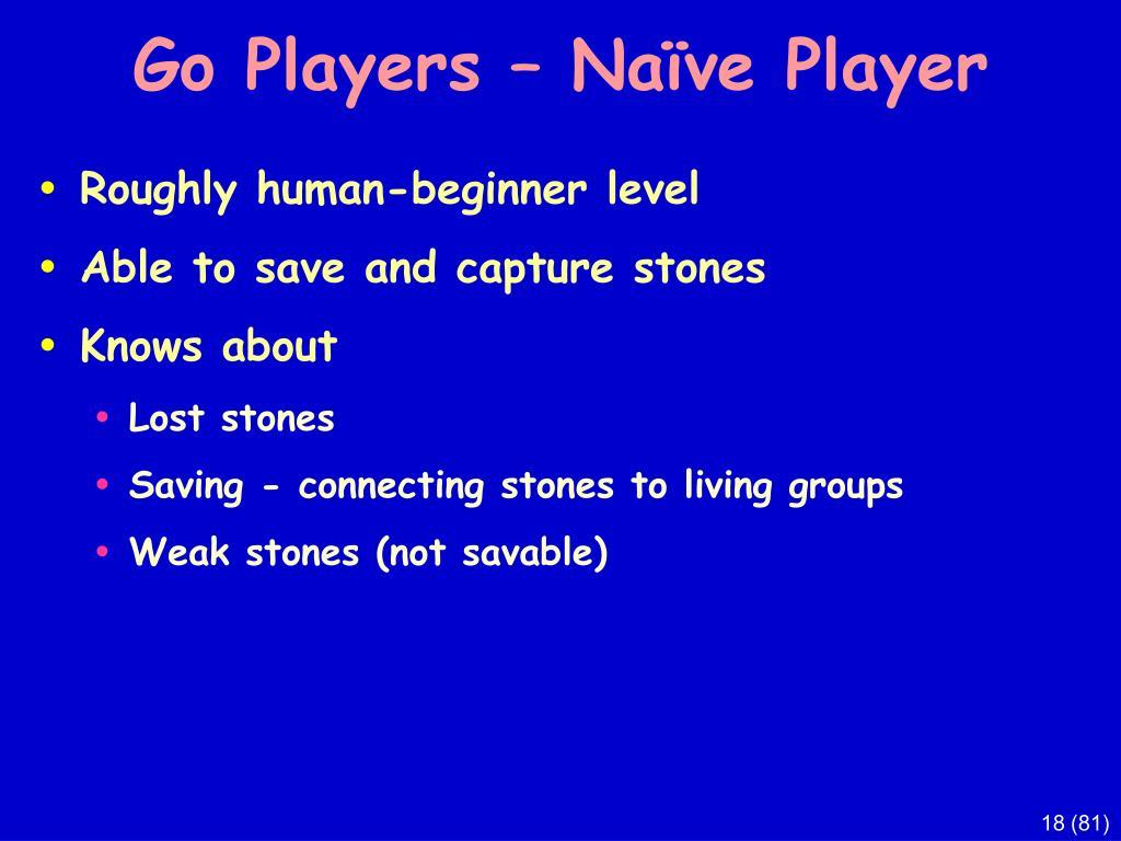 Go Players – Naïve Player