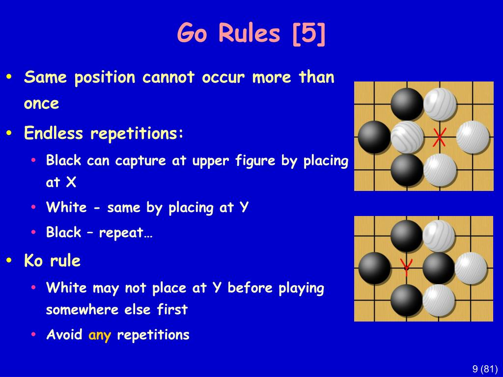 Go Rules [5]