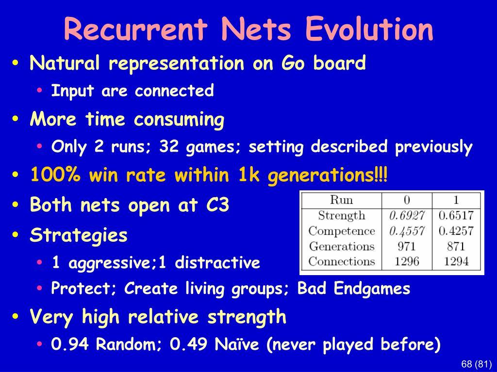 Recurrent Nets Evolution