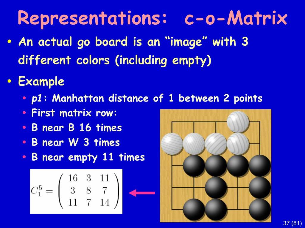 Representations:  c-o-Matrix