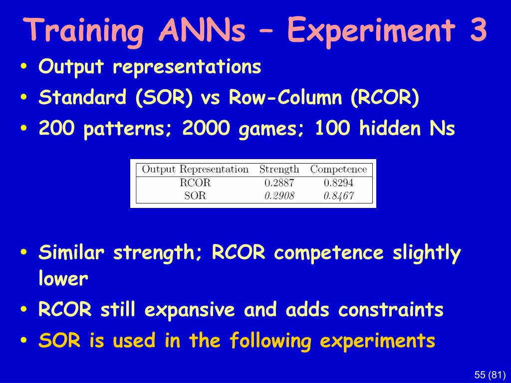 Training ANNs – Experiment 3