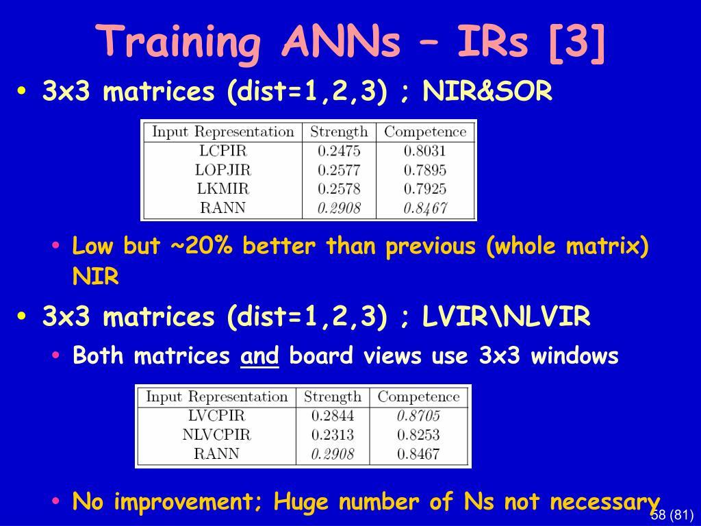 Training ANNs – IRs [3]