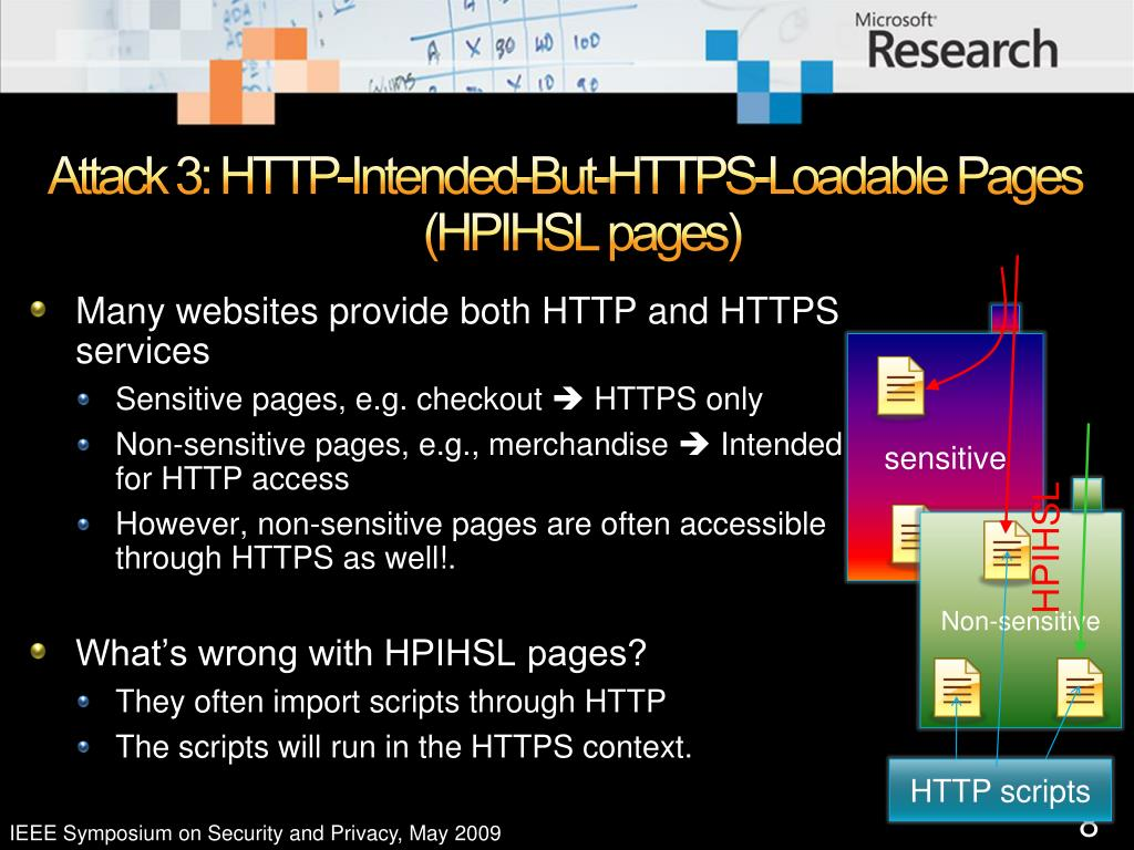 Attack 3: HTTP-Intended-But-HTTPS-Loadable Pages