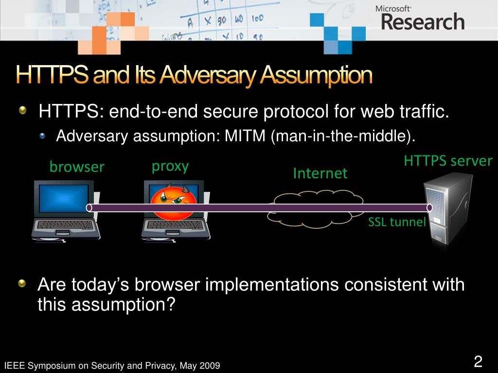 HTTPS and Its Adversary Assumption