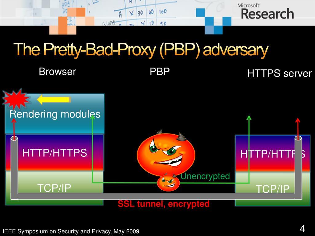 The Pretty-Bad-Proxy (PBP) adversary
